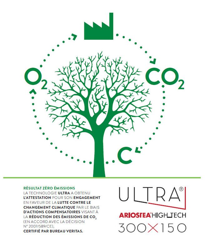 Certification CO2 Zero Emission